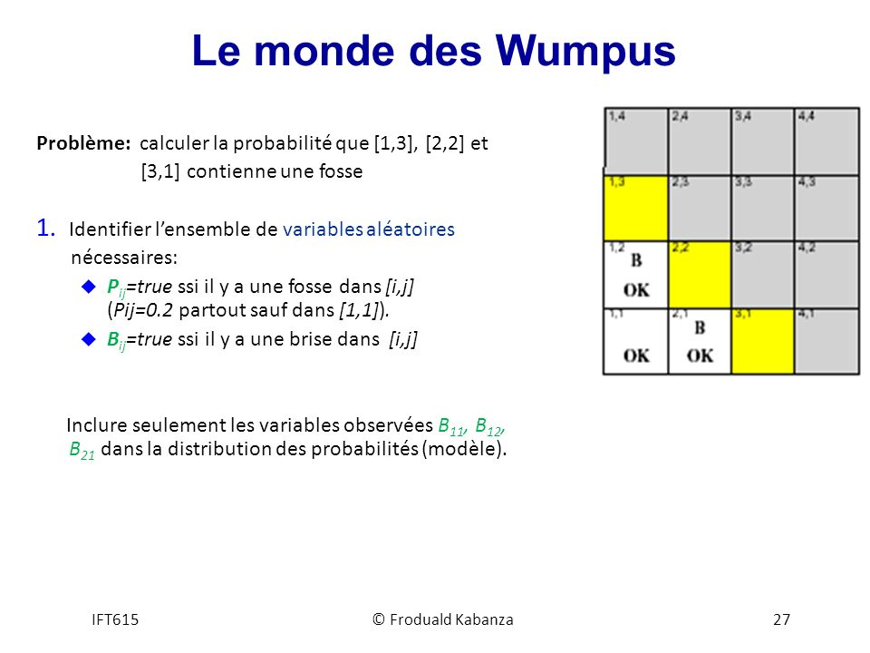 Le monde des Wumpus Problème: calculer la probabilité que [1,3], [2,2] et. [3,1] contienne une fosse.